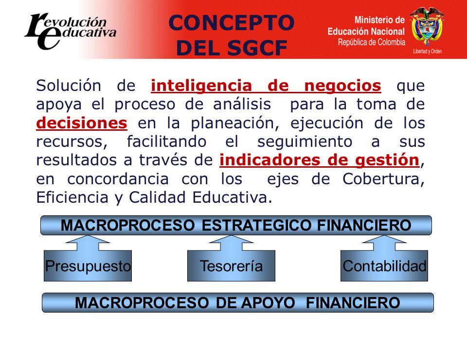 Solución de inteligencia de negocios que apoya el proceso de análisis para la toma de decisiones en la planeación, ejecución de los recursos, facilita