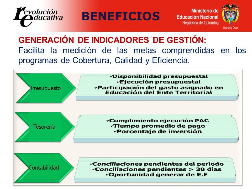 GENERACIÓN DE INDICADORES DE GESTIÓN: Facilita la medición de las metas comprendidas en los programas de Cobertura, Calidad y Eficiencia. BENEFICIOS