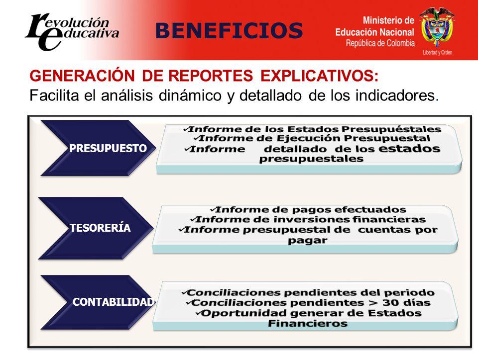 GENERACIÓN DE REPORTES EXPLICATIVOS: Facilita el análisis dinámico y detallado de los indicadores. BENEFICIOS
