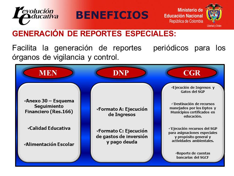 Anexo 30 – Esquema Seguimiento Financiero (Res.166) Calidad Educativa Alimentación Escolar Formato A: Ejecución de Ingresos Formato C: Ejecución de ga