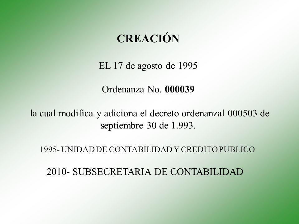 CREACIÓN EL 17 de agosto de 1995 Ordenanza No.