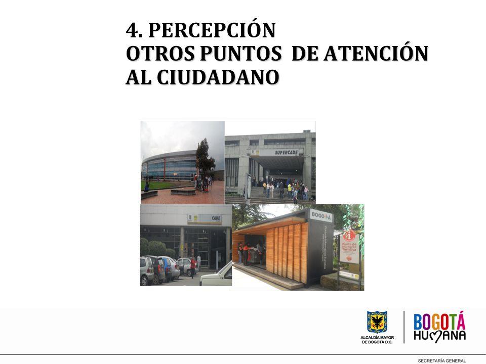 OTROS PUNTOS DE ATENCIÓN AL CIUDADANO 4. PERCEPCIÓN OTROS PUNTOS DE ATENCIÓN AL CIUDADANO