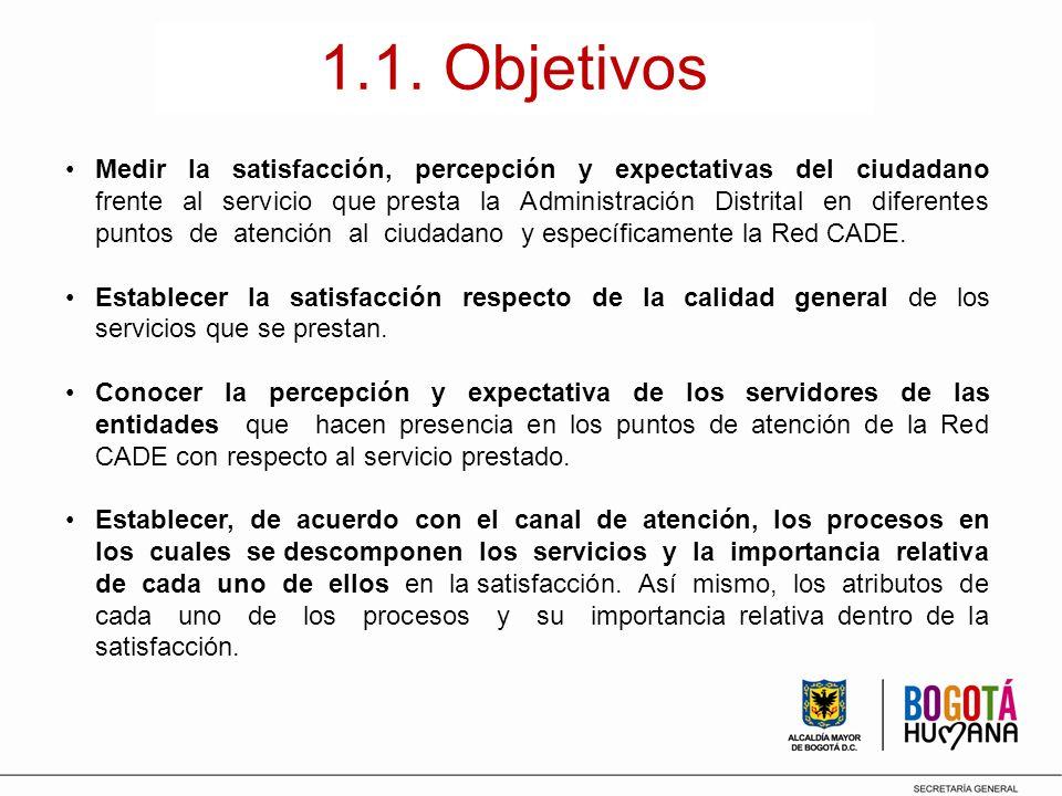 1.1. Objetivos Medir la satisfacción, percepción y expectativas del ciudadano frente al servicio que presta la Administración Distrital en diferentes