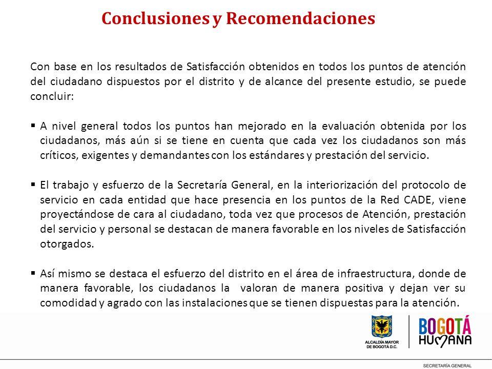Conclusiones y Recomendaciones Con base en los resultados de Satisfacción obtenidos en todos los puntos de atención del ciudadano dispuestos por el di