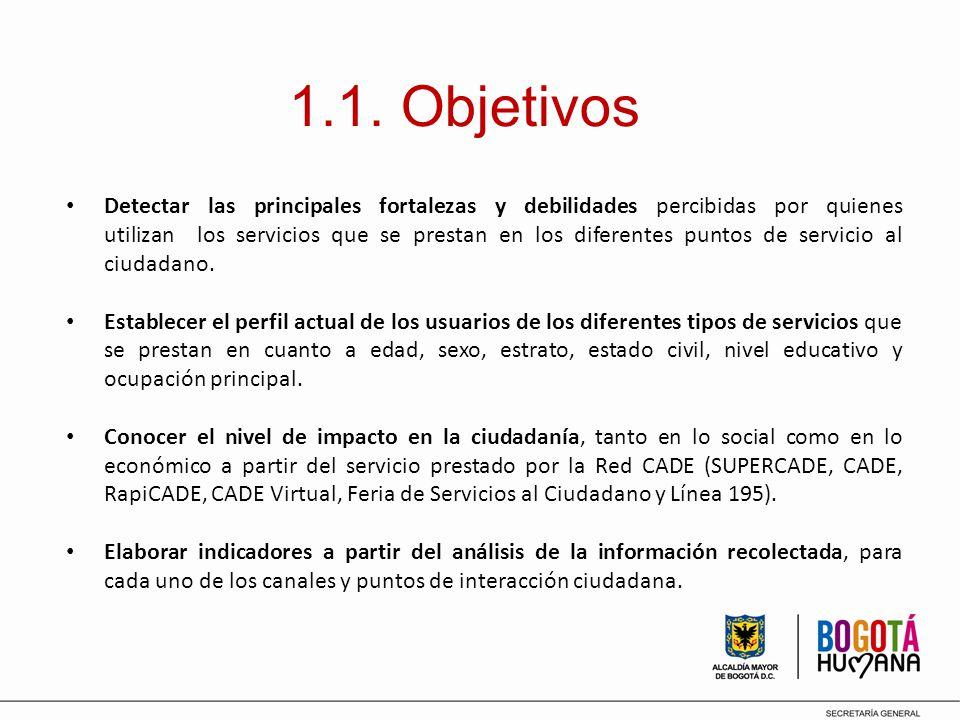 1.1. Objetivos Detectar las principales fortalezas y debilidades percibidas por quienes utilizan los servicios que se prestan en los diferentes puntos