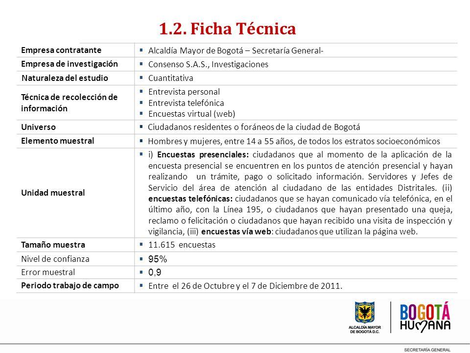 1.2. Ficha Técnica Empresa contratante Alcaldía Mayor de Bogotá – Secretaría General- Empresa de investigación Consenso S.A.S., Investigaciones Natura