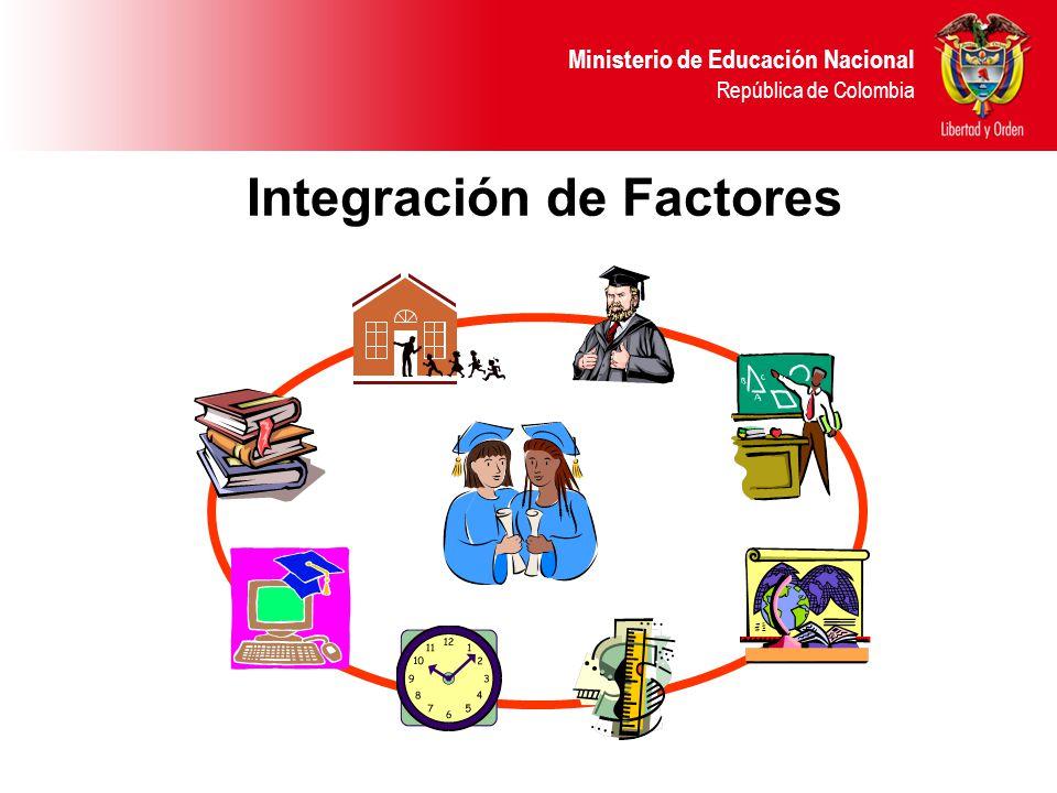 Ministerio de Educación Nacional República de Colombia Integración de Factores
