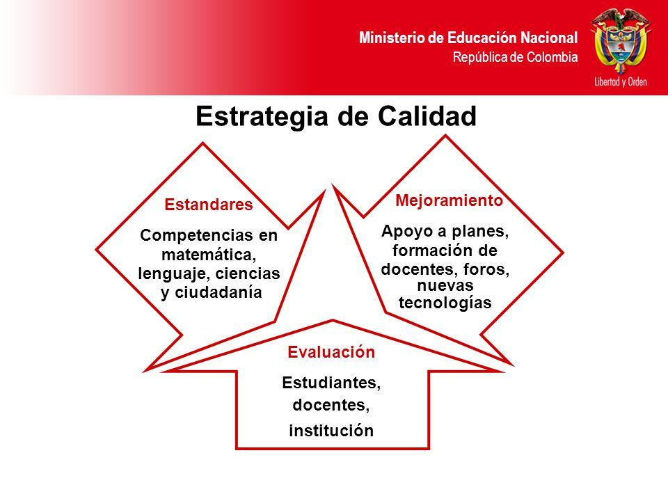 Ministerio de Educación Nacional República de Colombia Estandares Competencias en matemática, lenguaje, ciencias y ciudadanía Estrategia de Calidad Mejoramiento Apoyo a planes, formación de docentes, foros, nuevas tecnologías Evaluación Estudiantes, docentes, institución