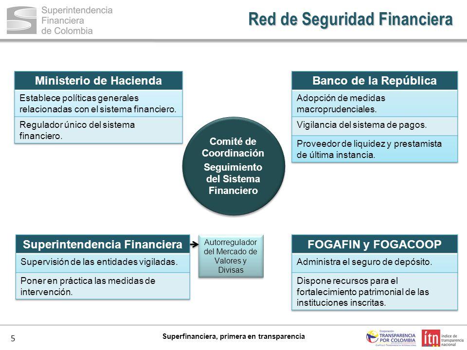 5 Superfinanciera, primera en transparencia Comité de Coordinación Seguimiento del Sistema Financiero Comité de Coordinación Seguimiento del Sistema F