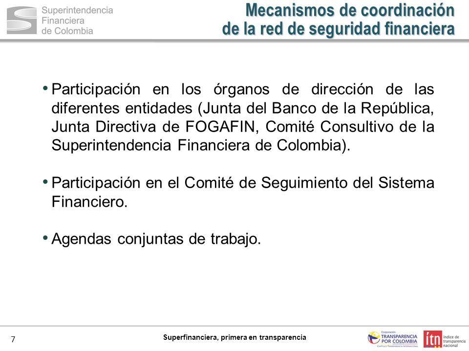 7 Superfinanciera, primera en transparencia Participación en los órganos de dirección de las diferentes entidades (Junta del Banco de la República, Ju