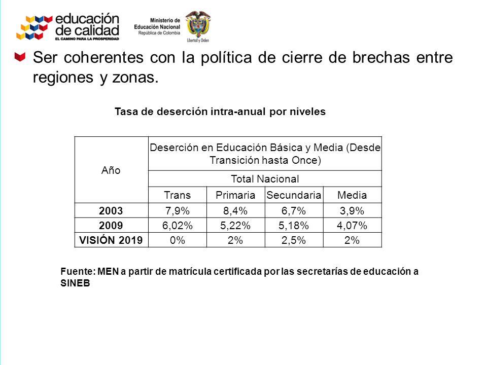 Directiva Ministerial No.