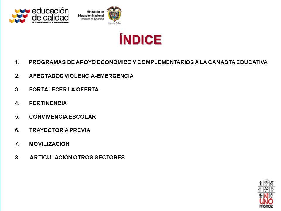 ÍNDICE 1.PROGRAMAS DE APOYO ECONÓMICO Y COMPLEMENTARIOS A LA CANASTA EDUCATIVA 2.AFECTADOS VIOLENCIA-EMERGENCIA 3.FORTALECER LA OFERTA 4.PERTINENCIA 5