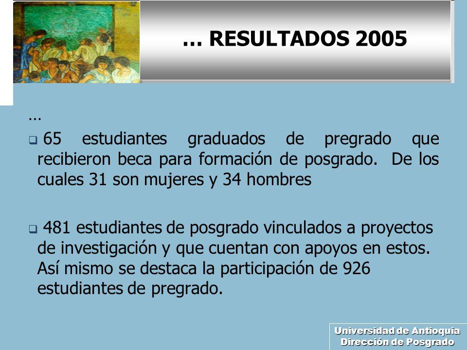 Universidad de Antioquia Dirección de Posgrado … RESULTADOS 2005 … 65 estudiantes graduados de pregrado que recibieron beca para formación de posgrado.