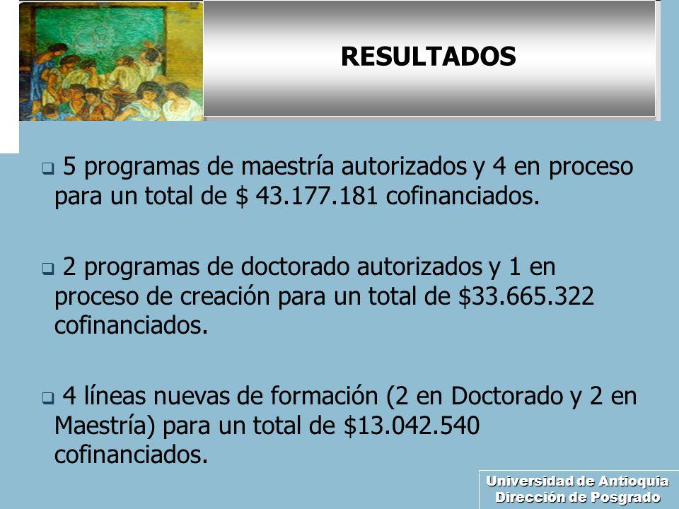 Universidad de Antioquia Dirección de Posgrado RESULTADOS 5 programas de maestría autorizados y 4 en proceso para un total de $ 43.177.181 cofinanciados.