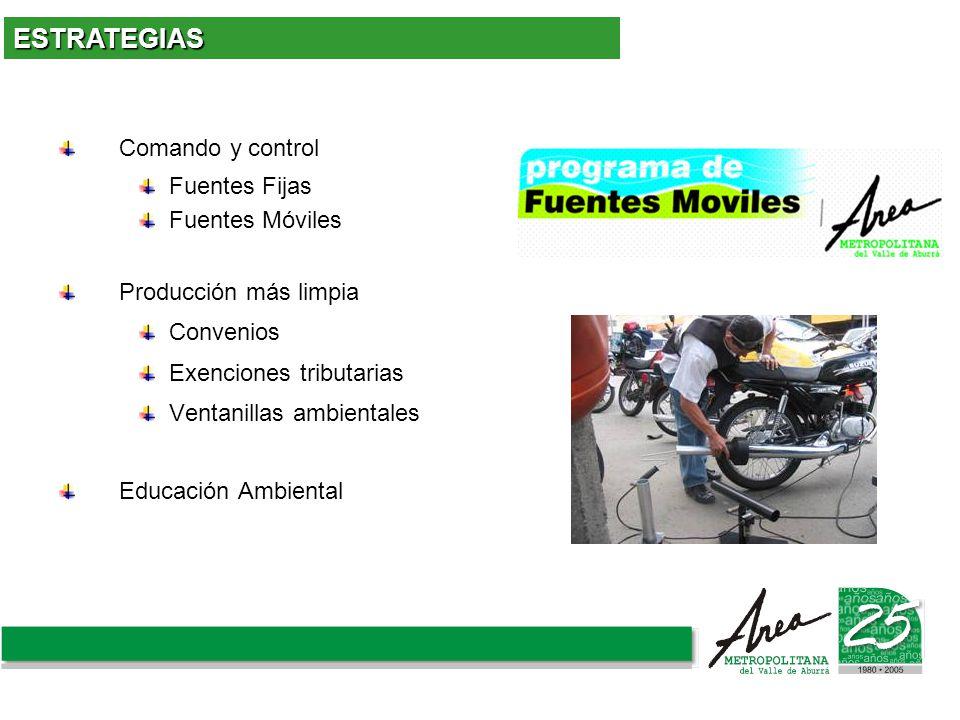Comando y control Fuentes Fijas Fuentes Móviles Producción más limpia Convenios Exenciones tributarias Ventanillas ambientales Educación Ambiental EST