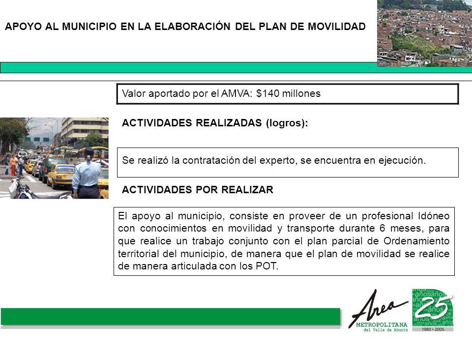 APOYO AL MUNICIPIO EN LA ELABORACIÓN DEL PLAN DE MOVILIDAD Valor aportado por el AMVA: $140 millones ACTIVIDADES REALIZADAS (logros): ACTIVIDADES POR