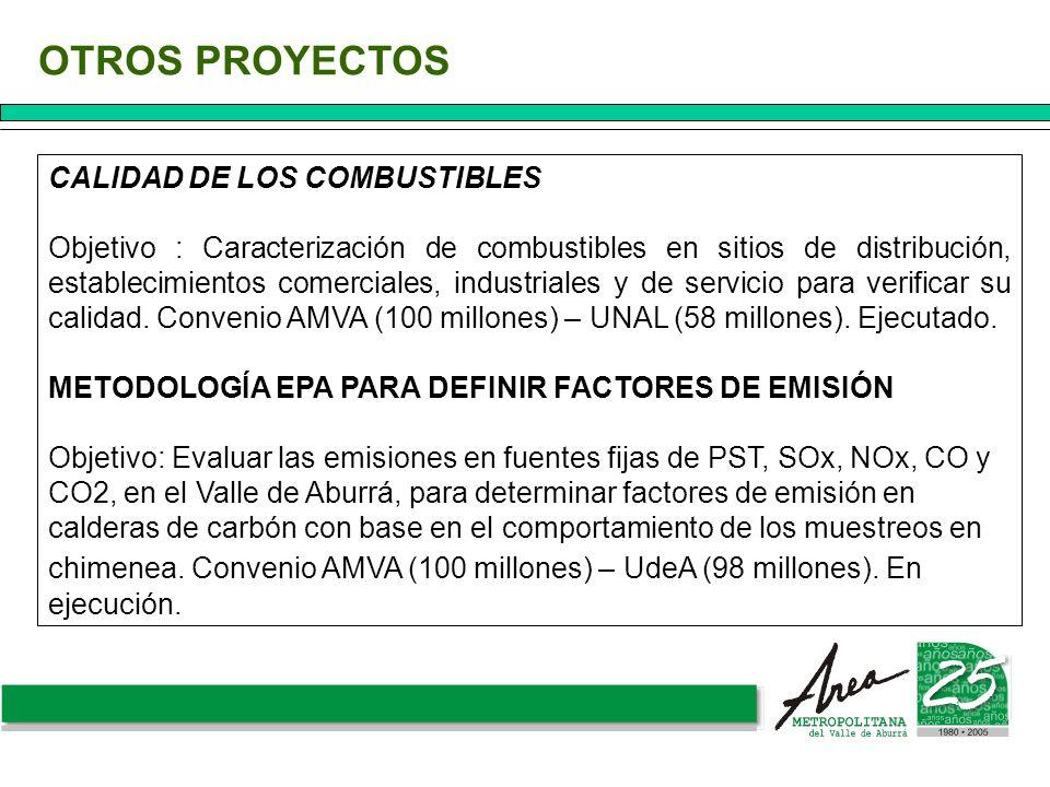 CALIDAD DE LOS COMBUSTIBLES Objetivo : Caracterización de combustibles en sitios de distribución, establecimientos comerciales, industriales y de serv