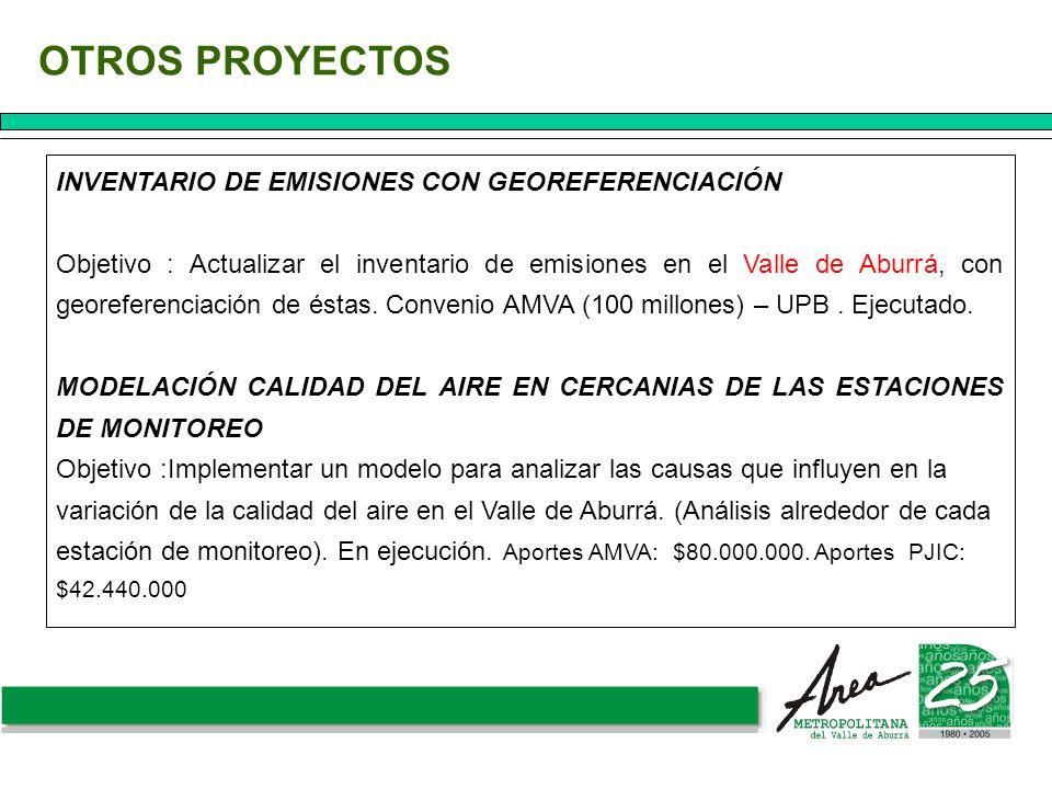 INVENTARIO DE EMISIONES CON GEOREFERENCIACIÓN Objetivo : Actualizar el inventario de emisiones en el Valle de Aburrá, con georeferenciación de éstas.
