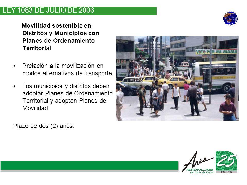 Movilidad sostenible en Distritos y Municipios con Planes de Ordenamiento Territorial Prelación a la movilización en modos alternativos de transporte.