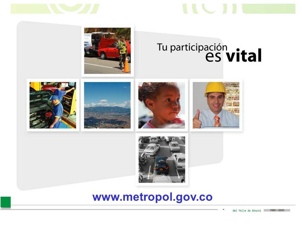 www.metropol.gov.co