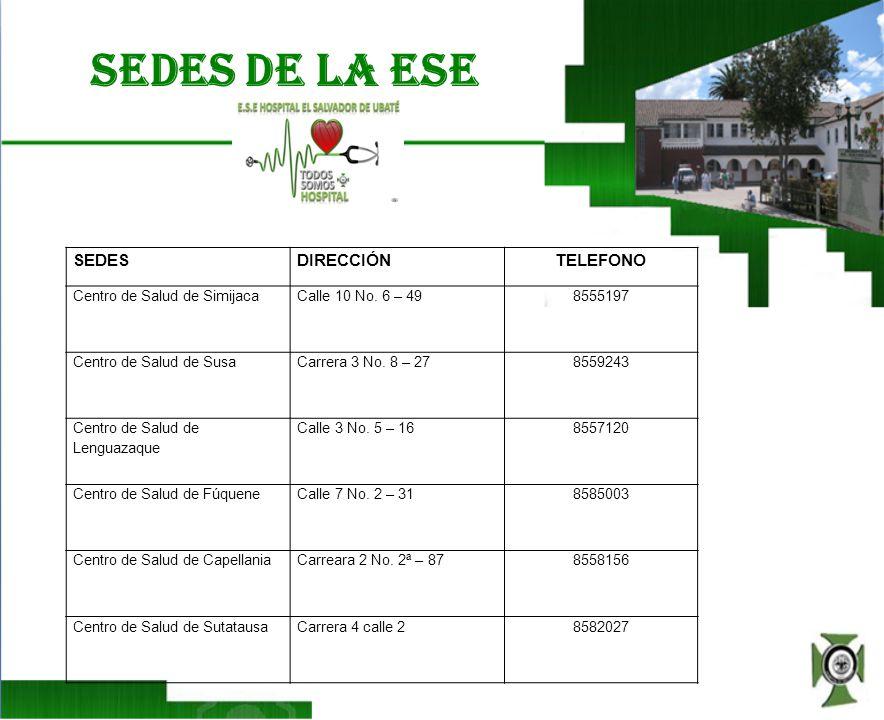 SEDES DE LA ESE SEDESDIRECCIÓNTELEFONO Centro de Salud de SimijacaCalle 10 No. 6 – 498555197 Centro de Salud de SusaCarrera 3 No. 8 – 278559243 Centro