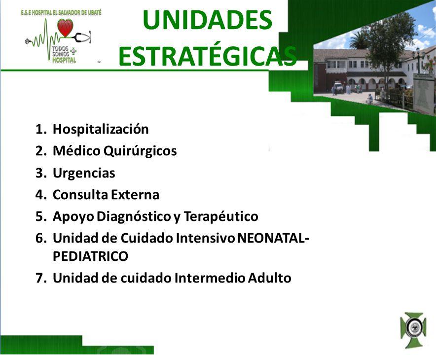 SERVICIOS 24 HORAS CIRUGÍA GENERAL GINECOLOGÍA OBSTETRICIA URGENCIAS ANESTESIA HOSPITALIZACIÓN APOYO DIAGNÓSTICO