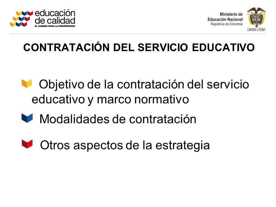 Objetivo de la contratación del servicio educativo y marco normativo CONTRATACIÓN DEL SERVICIO EDUCATIVO Modalidades de contratación Otros aspectos de