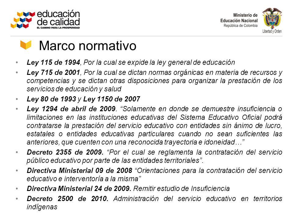 Marco normativo Ley 115 de 1994, Por la cual se expide la ley general de educación Ley 715 de 2001, Por la cual se dictan normas orgánicas en materia de recursos y competencias y se dictan otras disposiciones para organizar la prestación de los servicios de educación y salud Ley 80 de 1993 y Ley 1150 de 2007 Ley 1294 de abril de 2009.