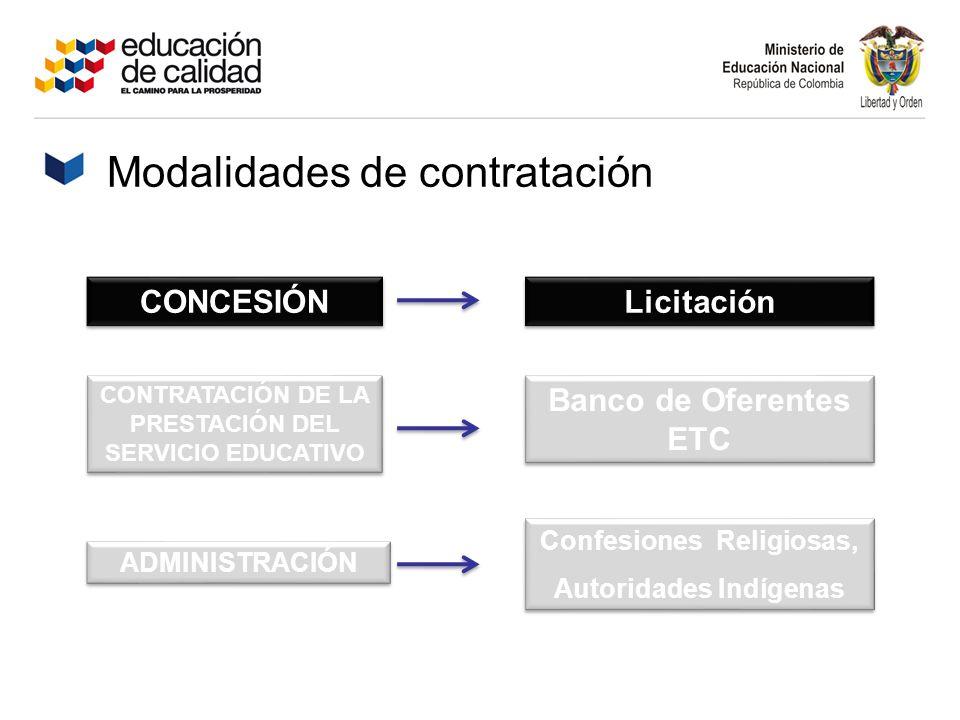 Banco de Oferentes ETC Licitación Confesiones Religiosas, Autoridades Indígenas Confesiones Religiosas, Autoridades Indígenas CONCESIÓN CONTRATACIÓN D
