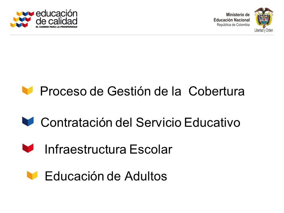 Proceso de Gestión de la Cobertura Contratación del Servicio Educativo Infraestructura Escolar Educación de Adultos