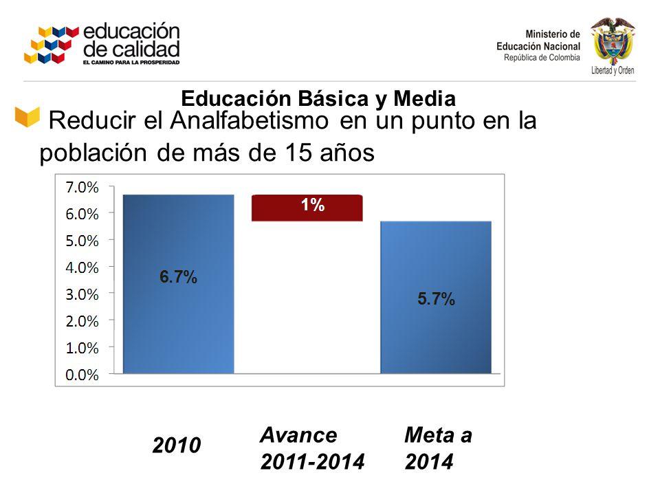 2010 Reducir el Analfabetismo en un punto en la población de más de 15 años Meta a 2014 Avance 2011-2014 Educación Básica y Media