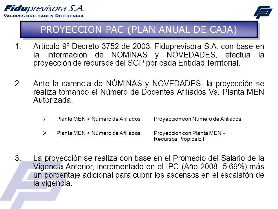 1.Artículo 9º Decreto 3752 de 2003. Fiduprevisora S.A. con base en la información de NOMINAS y NOVEDADES, efectúa la proyección de recursos del SGP po
