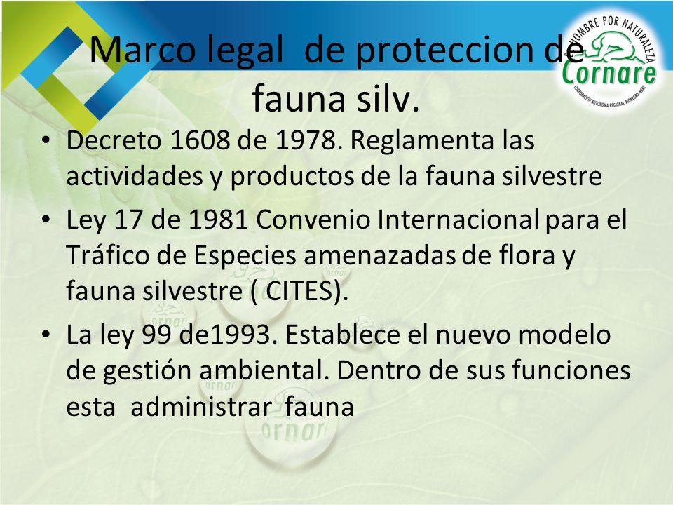 Marco legal de proteccion de fauna silv. Decreto 1608 de 1978. Reglamenta las actividades y productos de la fauna silvestre Ley 17 de 1981 Convenio In