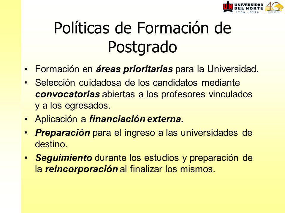Políticas de Formación de Postgrado Formación en áreas prioritarias para la Universidad. Selección cuidadosa de los candidatos mediante convocatorias