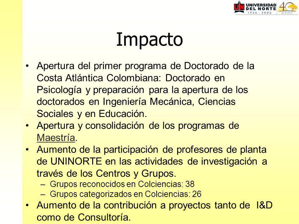 Impacto Apertura del primer programa de Doctorado de la Costa Atlántica Colombiana: Doctorado en Psicología y preparación para la apertura de los doctorados en Ingeniería Mecánica, Ciencias Sociales y en Educación.
