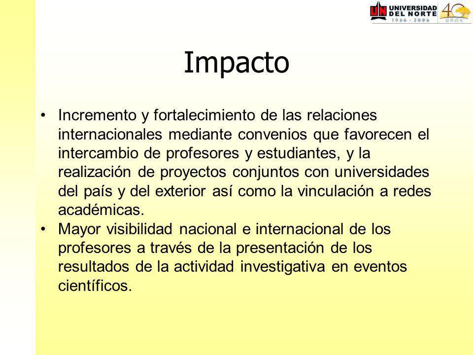 Impacto Incremento y fortalecimiento de las relaciones internacionales mediante convenios que favorecen el intercambio de profesores y estudiantes, y