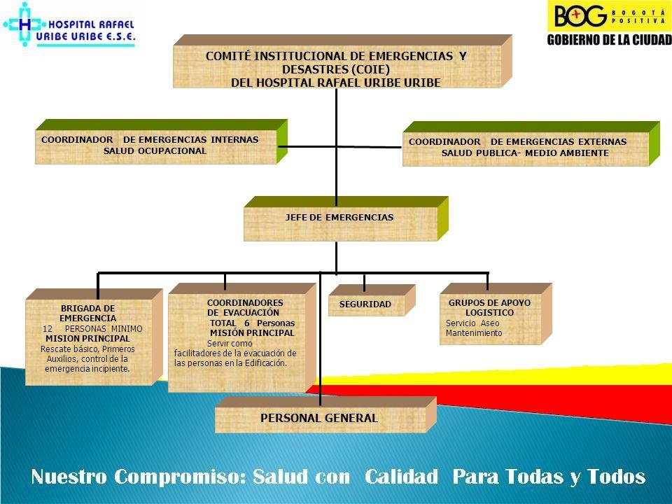COMITÉ INSTITUCIONAL DE EMERGENCIAS Y DESASTRES (COIE) DEL HOSPITAL RAFAEL URIBE URIBE COORDINADOR DE EMERGENCIAS INTERNAS SALUD OCUPACIONAL BRIGADA D
