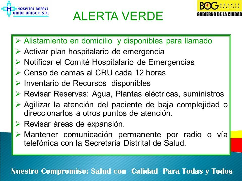 Alistamiento en domicilio y disponibles para llamado Activar plan hospitalario de emergencia Notificar el Comité Hospitalario de Emergencias Censo de