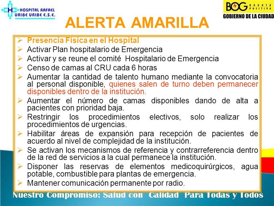 ALERTA AMARILLA Presencia Física en el Hospital Activar Plan hospitalario de Emergencia Activar y se reune el comité Hospitalario de Emergencia Censo