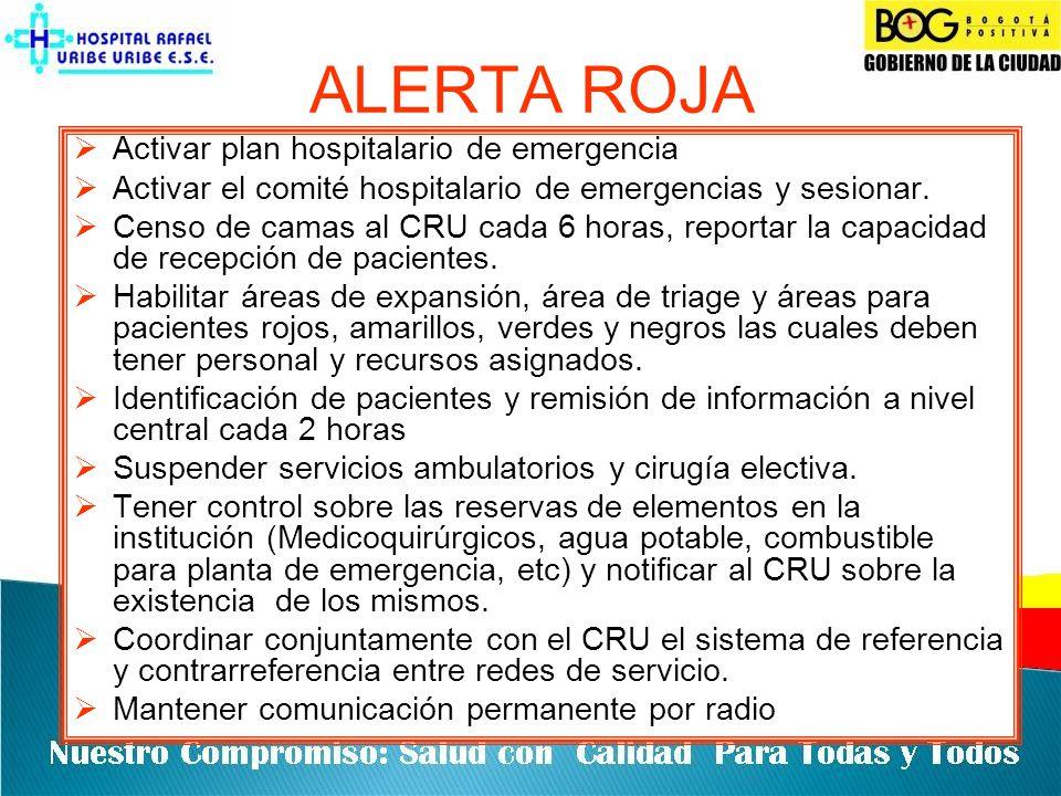 ALERTA ROJA Activar plan hospitalario de emergencia Activar el comité hospitalario de emergencias y sesionar. Censo de camas al CRU cada 6 horas, repo