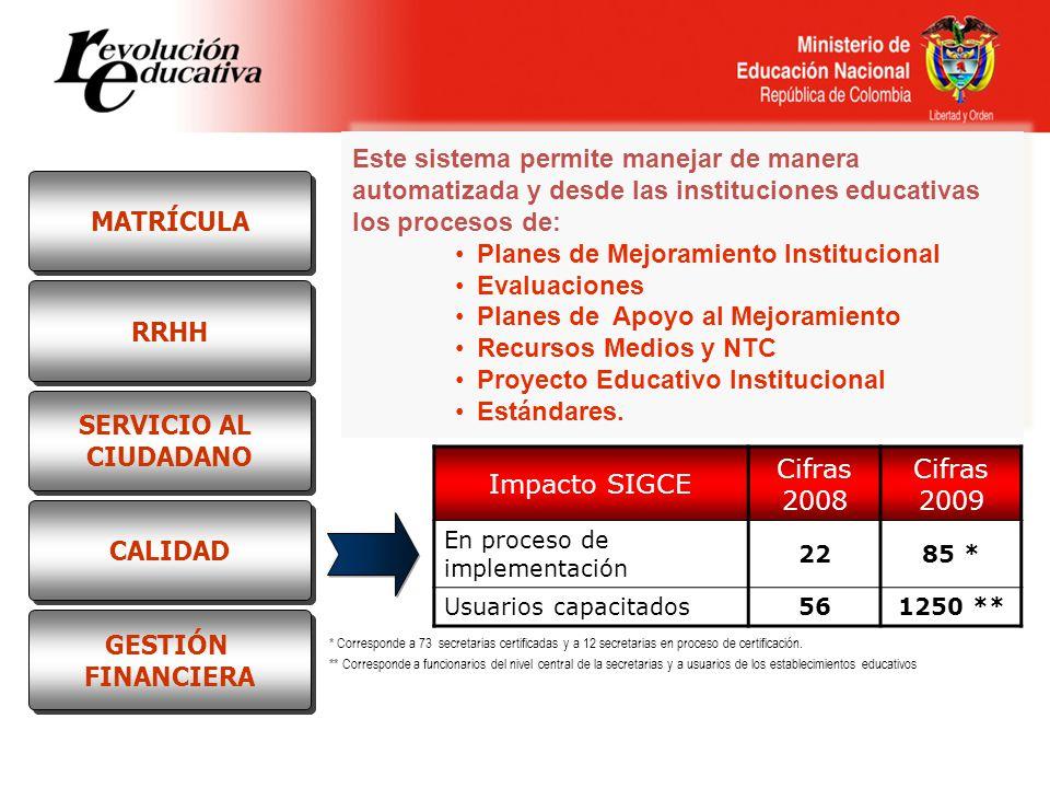 Impacto SIGCE Cifras 2008 Cifras 2009 En proceso de implementación 2285 * Usuarios capacitados561250 ** * Corresponde a 73 secretarias certificadas y a 12 secretarias en proceso de certificación.