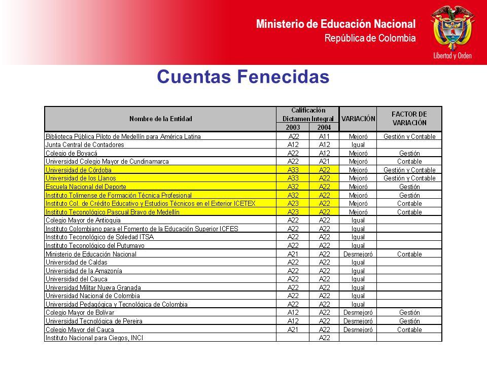Ministerio de Educación Nacional República de Colombia Cuentas Fenecidas