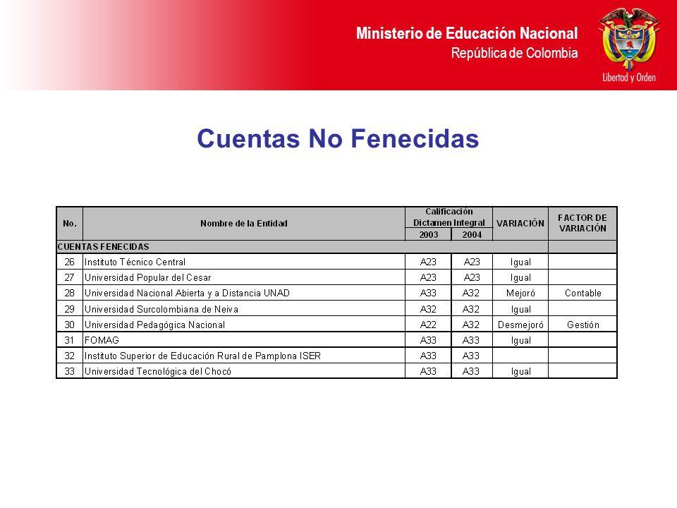 Ministerio de Educación Nacional República de Colombia Cuentas No Fenecidas