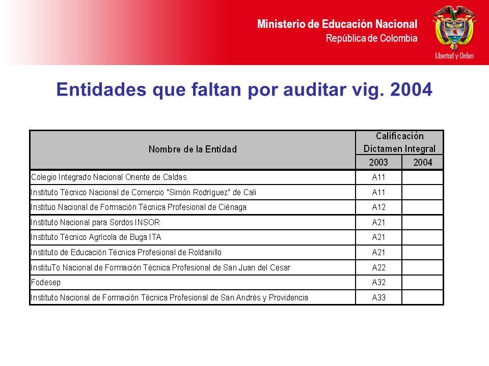 Ministerio de Educación Nacional República de Colombia Entidades que faltan por auditar vig. 2004