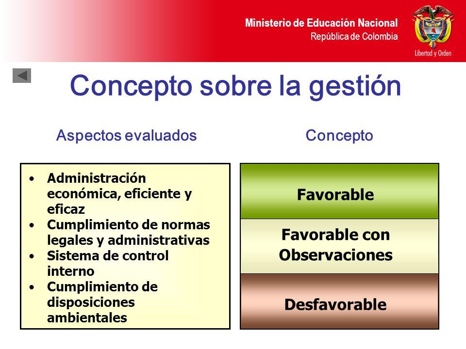 Ministerio de Educación Nacional República de Colombia Concepto sobre la gestión Administración económica, eficiente y eficaz Cumplimiento de normas l