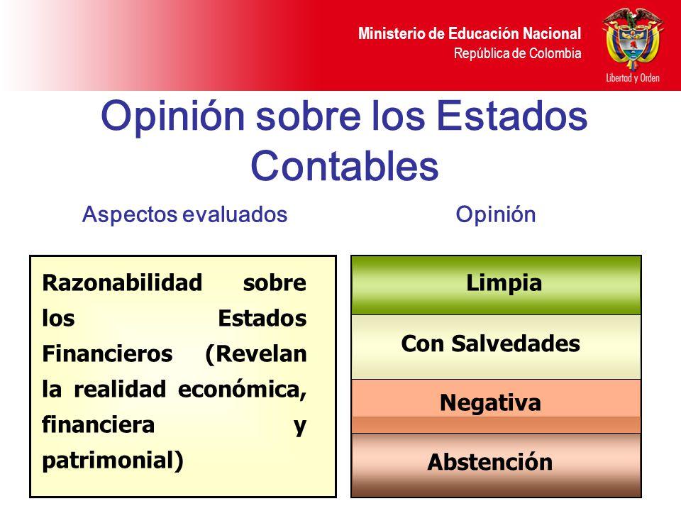 Ministerio de Educación Nacional República de Colombia Opinión sobre los Estados Contables Razonabilidad sobre los Estados Financieros (Revelan la rea