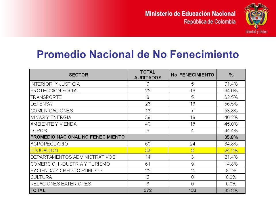 Ministerio de Educación Nacional República de Colombia Promedio Nacional de No Fenecimiento