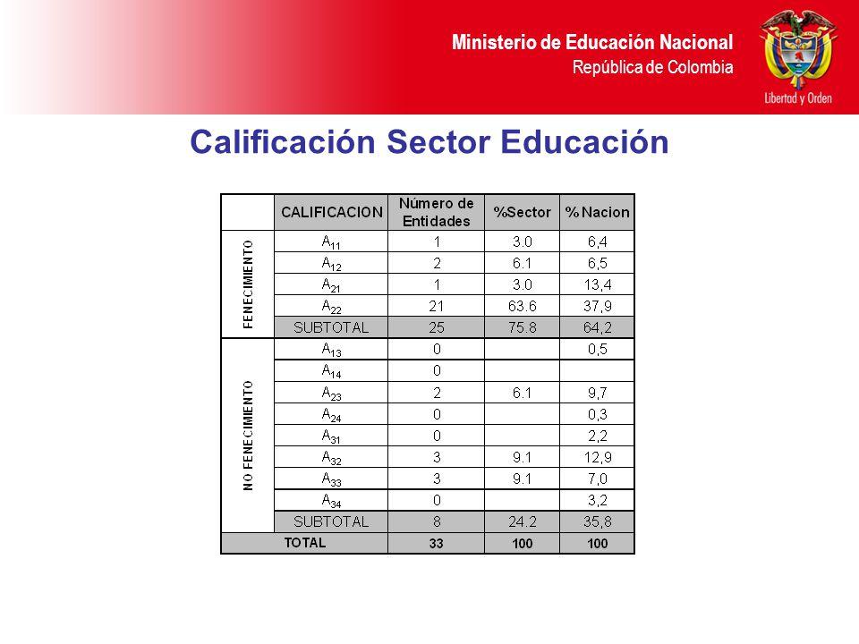 Ministerio de Educación Nacional República de Colombia Calificación Sector Educación