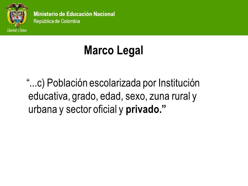 Ministerio de Educación Nacional República de Colombia Marco Legal...c) Población escolarizada por Institución educativa, grado, edad, sexo, zuna rural y urbana y sector oficial y privado.