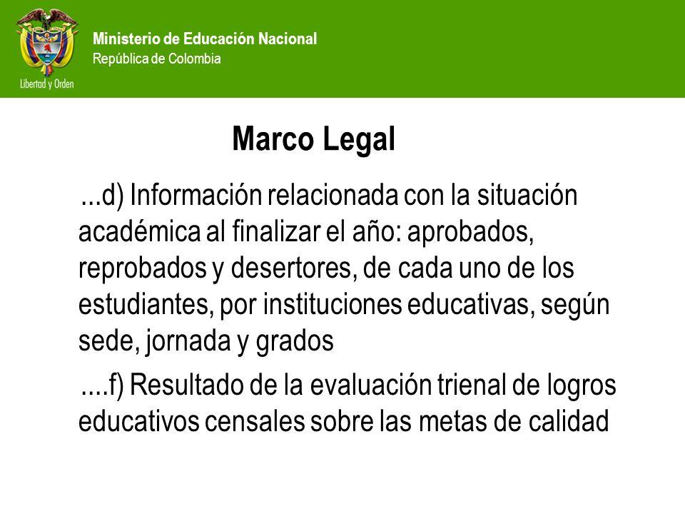 Ministerio de Educación Nacional República de Colombia Marco Legal En la Resolución 166 de 2003 se establecen los requisitos específicos de información.